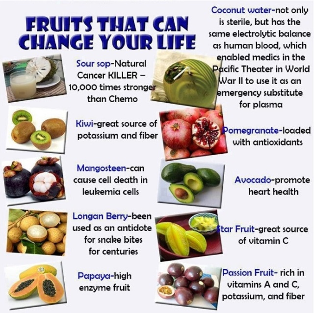 Change Your Life...With Some Fruit